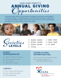 Annual Giving Opportunity Form